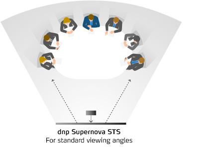 STS illustration