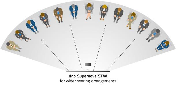 STW illustration